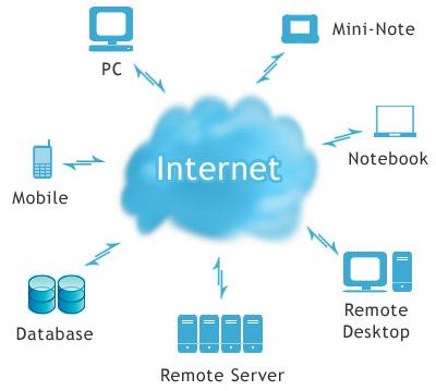 Lý do bạn nên chuyển từ VPS sang sử dụng Cloud
