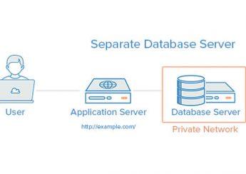 Những mô hình cài đặt server cho ứng dụng tốt nhất hiện nay